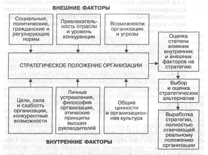 Стратегическое управление фирмой решает задачи: Стратегическое управление компанией: виды, этапы, особенности – Стратегическое управление организацией